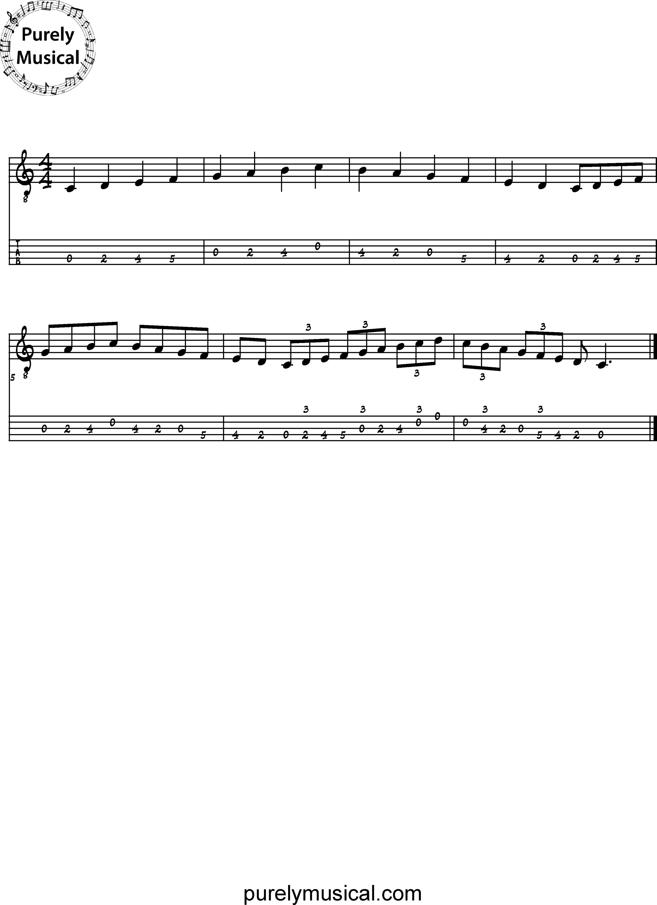 Intermediate Double C Scale C Major Scale